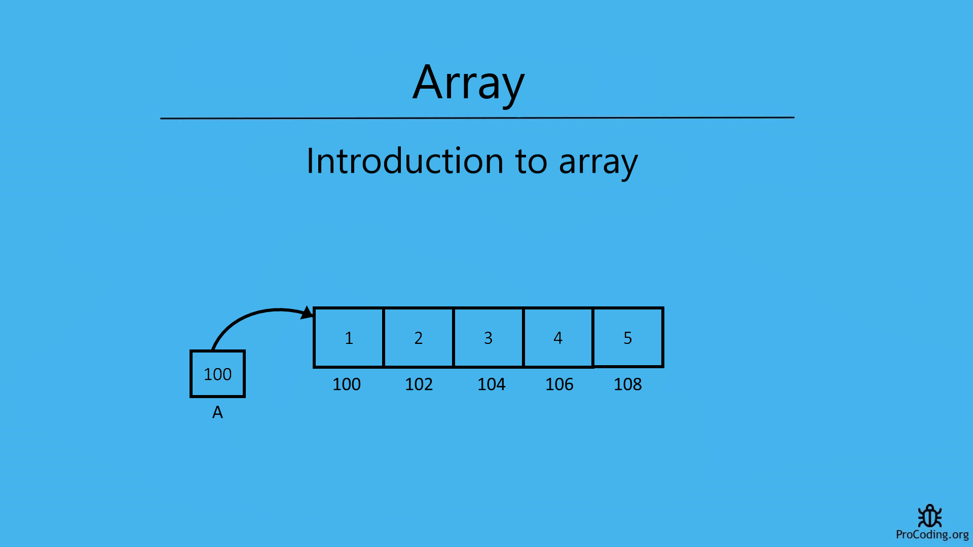Introduction to array