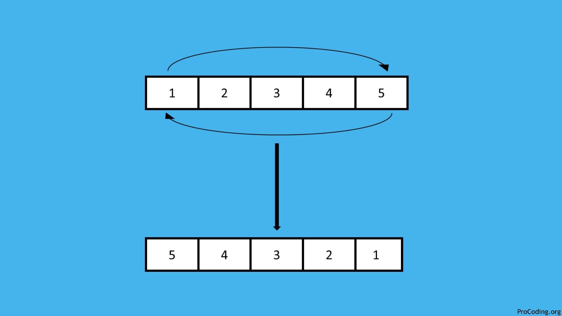 reverse elements of an array