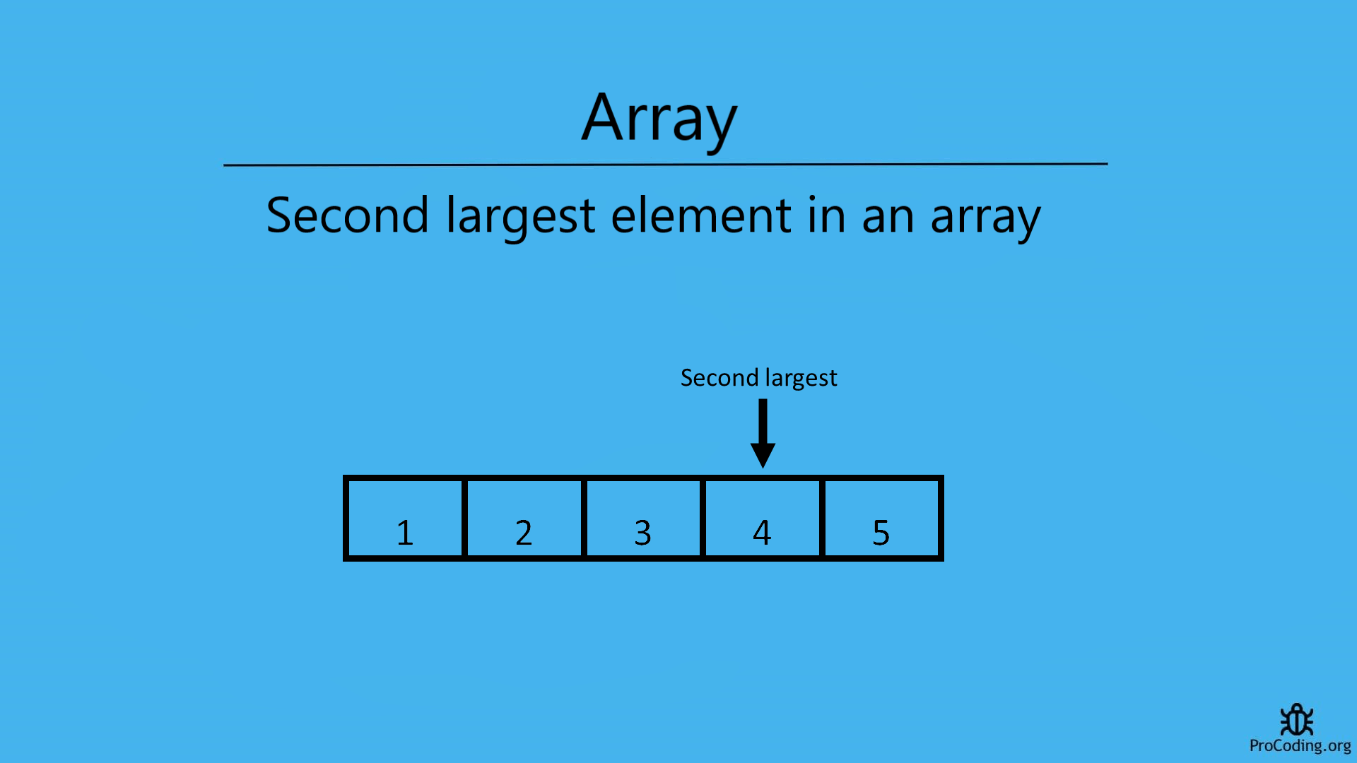 Second largest element in an array