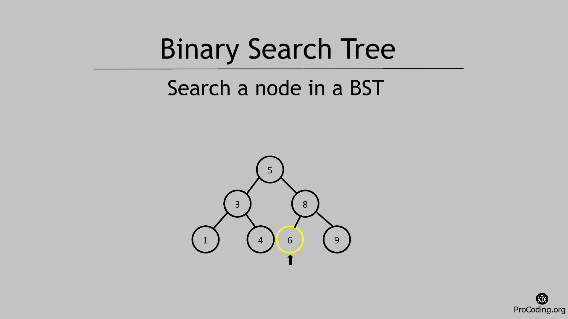 Search a node in a binary search tree