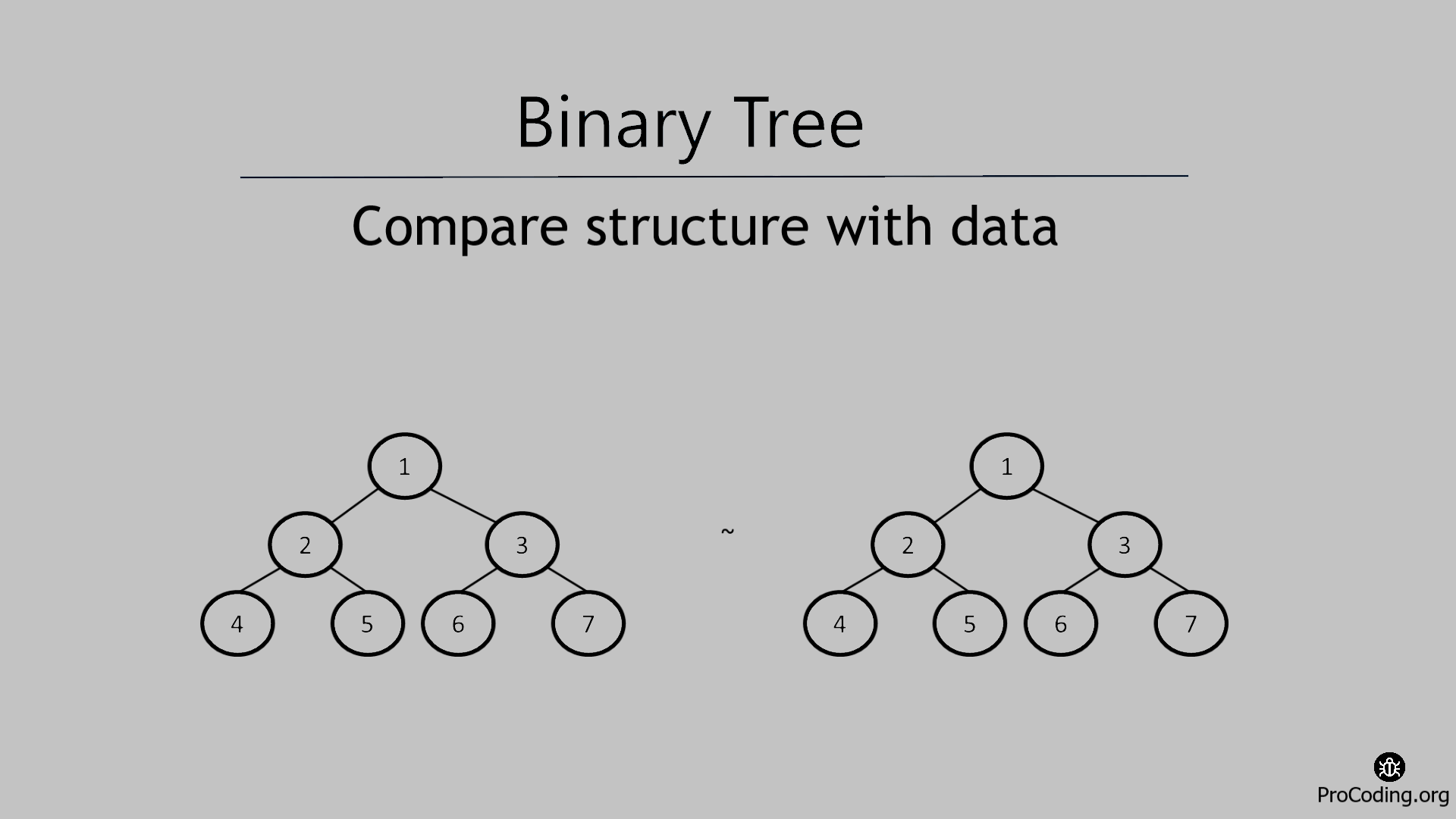 Number of half nodes in a binary tree