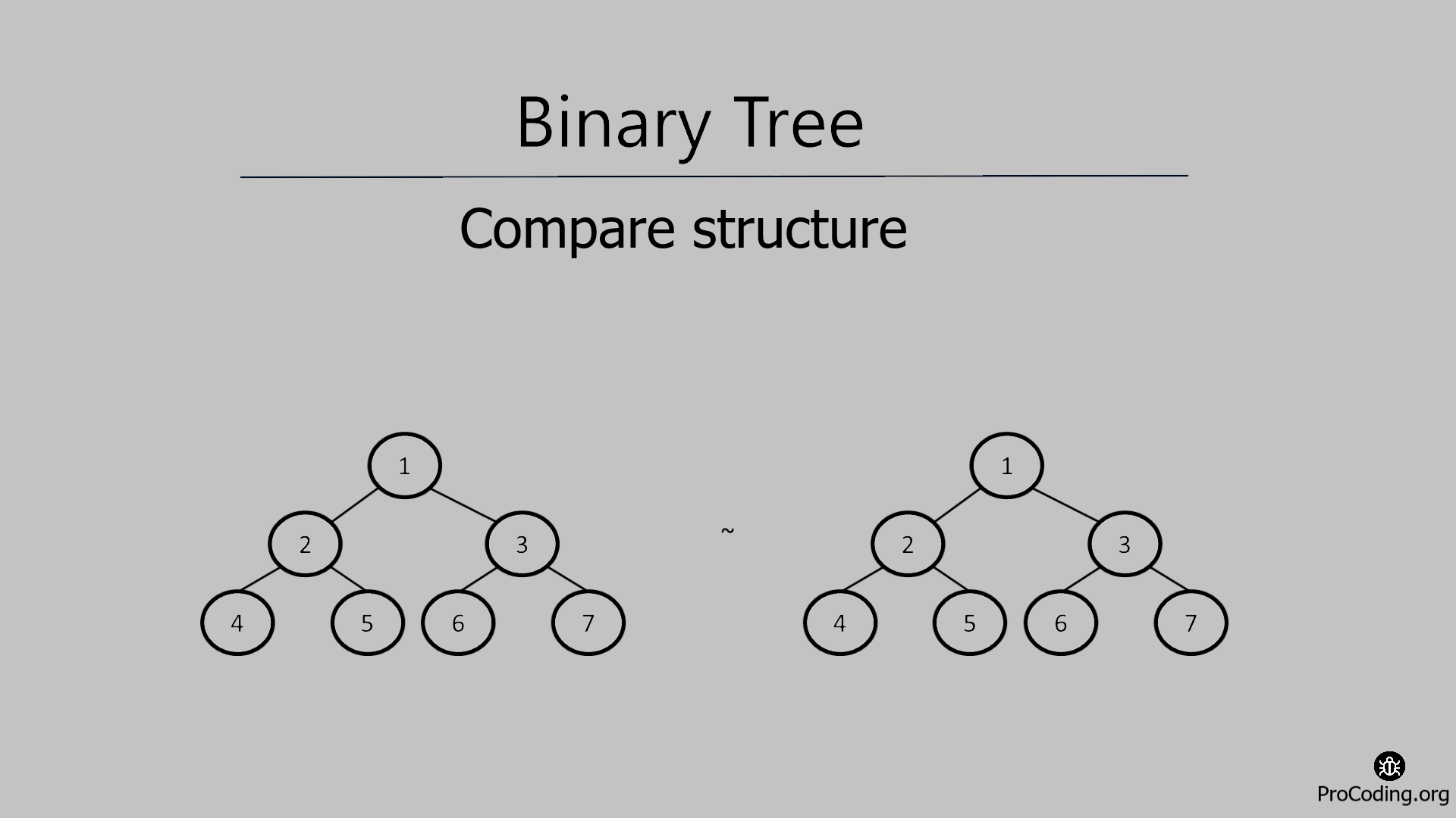 Compare structure of a binary tree