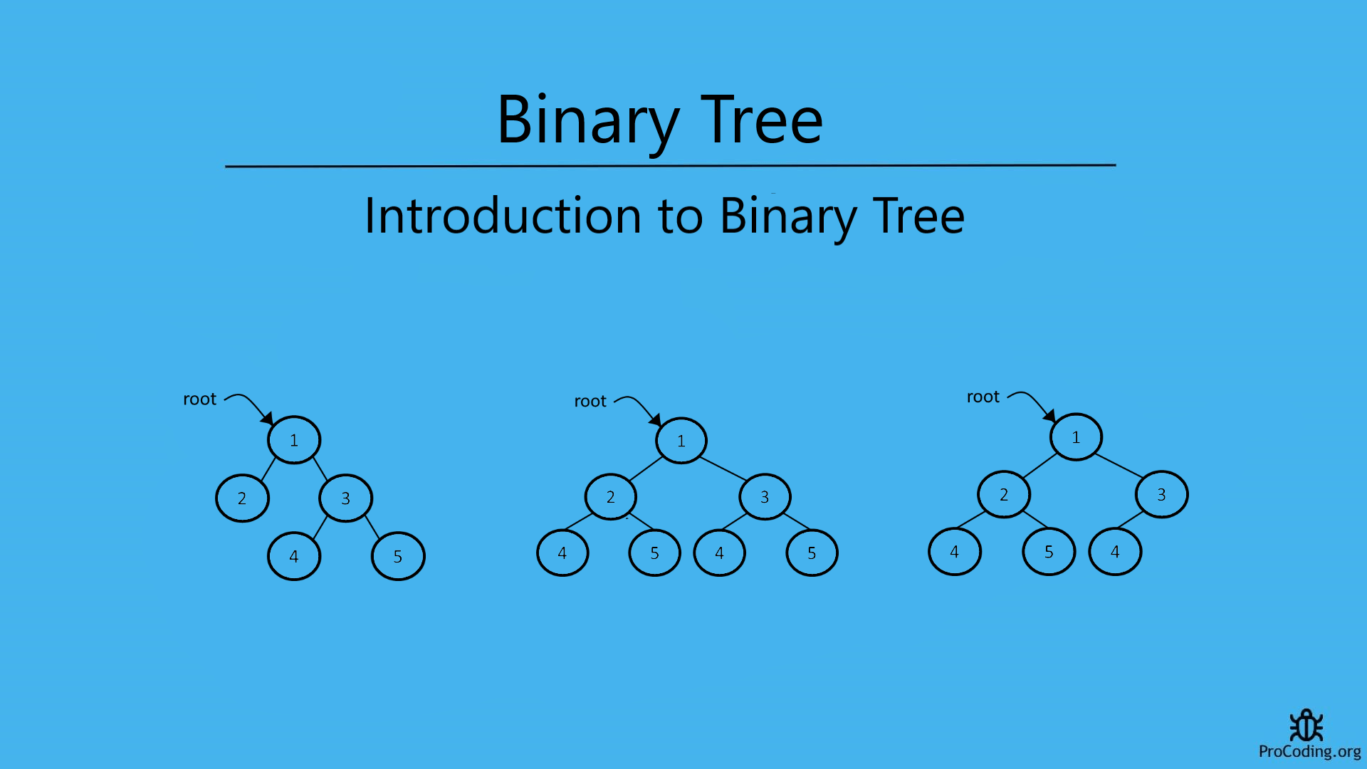Introduction to binary trees