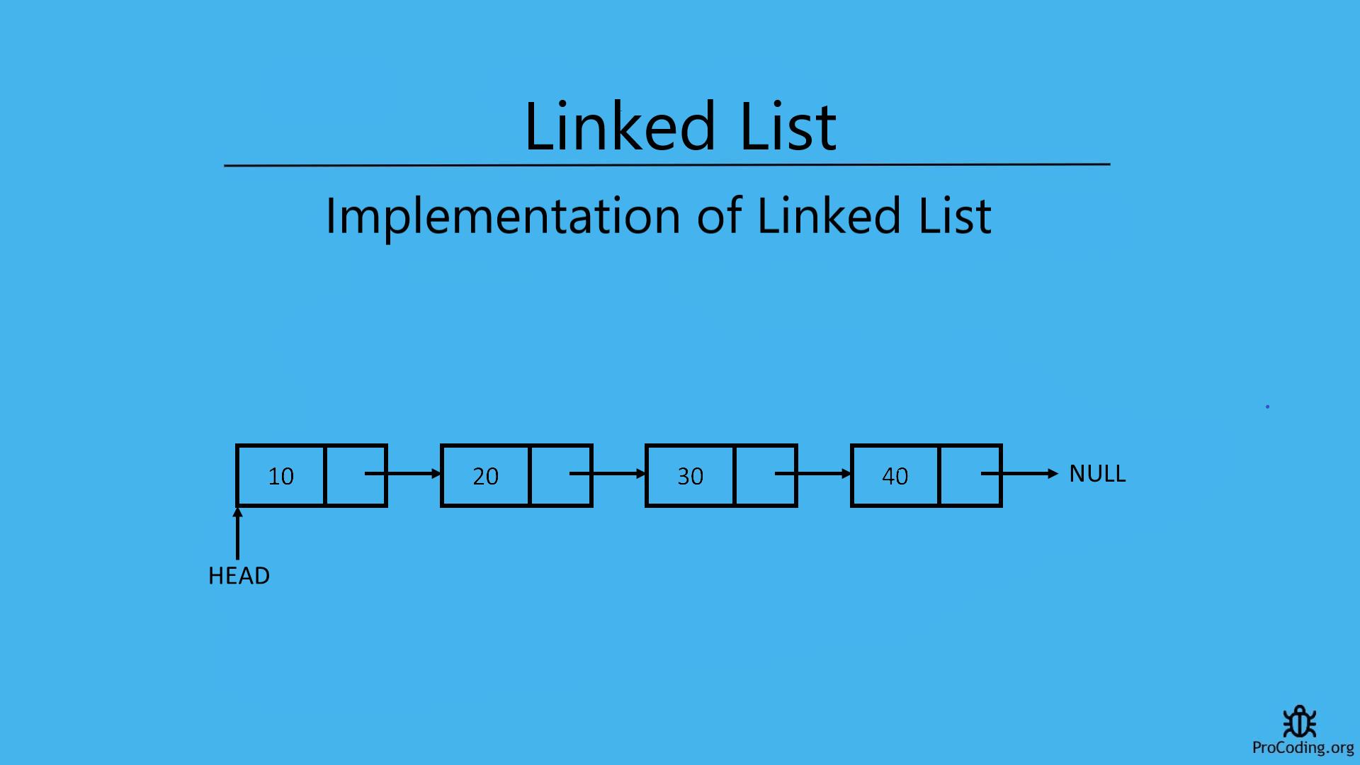 Implementation of Linked List (Singly Linked List)