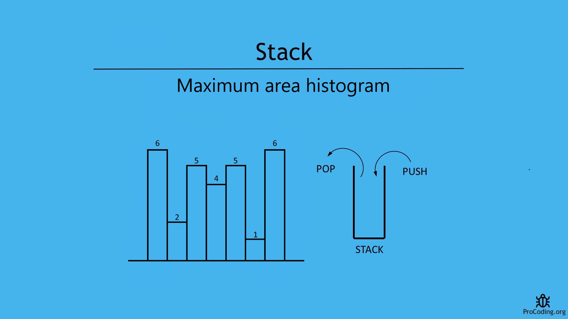 Maximum area histogram
