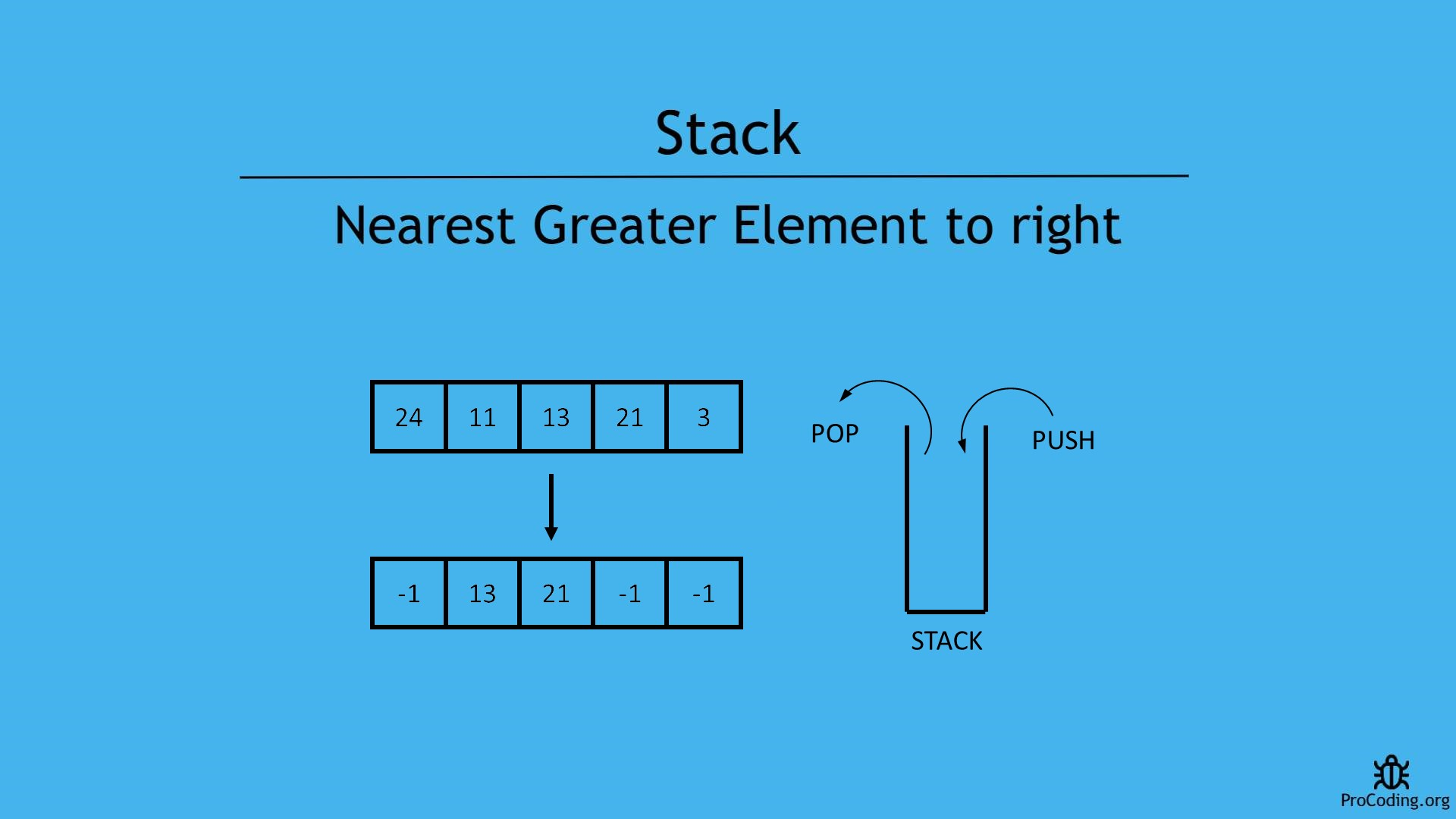 Nearest greatest element in stack